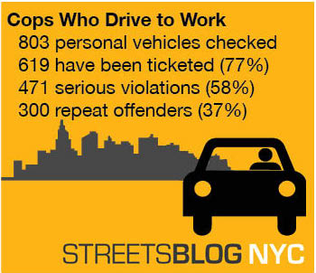 Three More Precincts Filled with Recklessly Driving 'S-Cop-Laws